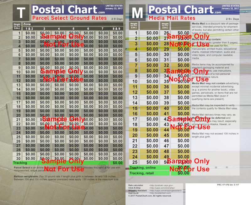 Parcel Select Ground & Media Mail Chart (Special Order