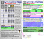 First Class Mail & Special Services Chart